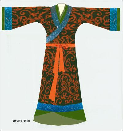 中国各朝代的服饰历史沿革之春秋战国服饰图片
