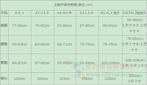 服装尺码对照表之女装 牛仔裤 裤子的尺码对照